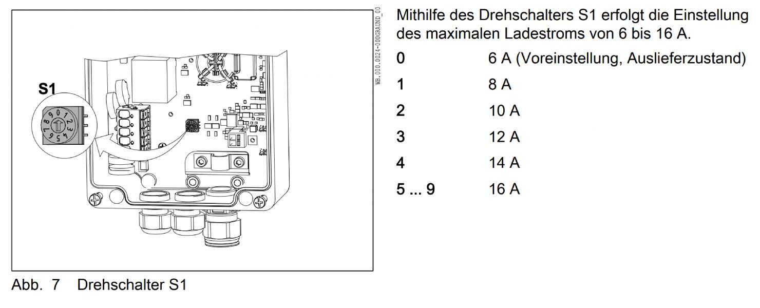 Heidelberg-Energy-Control-Ladestrom-Einstellen