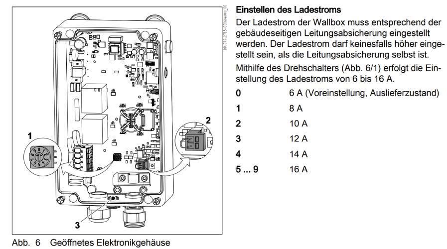 Heidelberg-Wallbox-Ladestrom-Einstellen